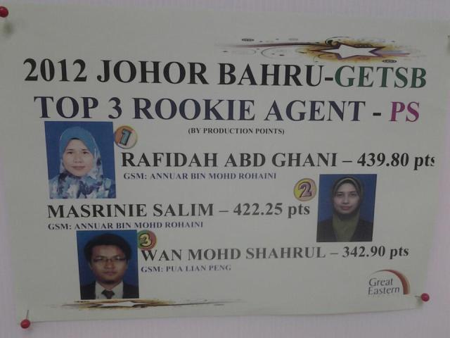 top rookie agent