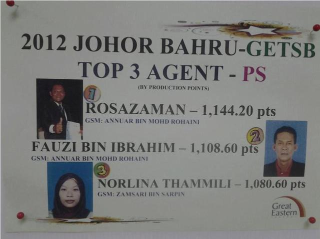 top agent 2012
