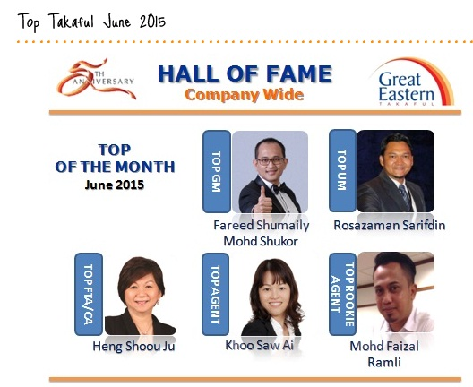 top 1 malaysia